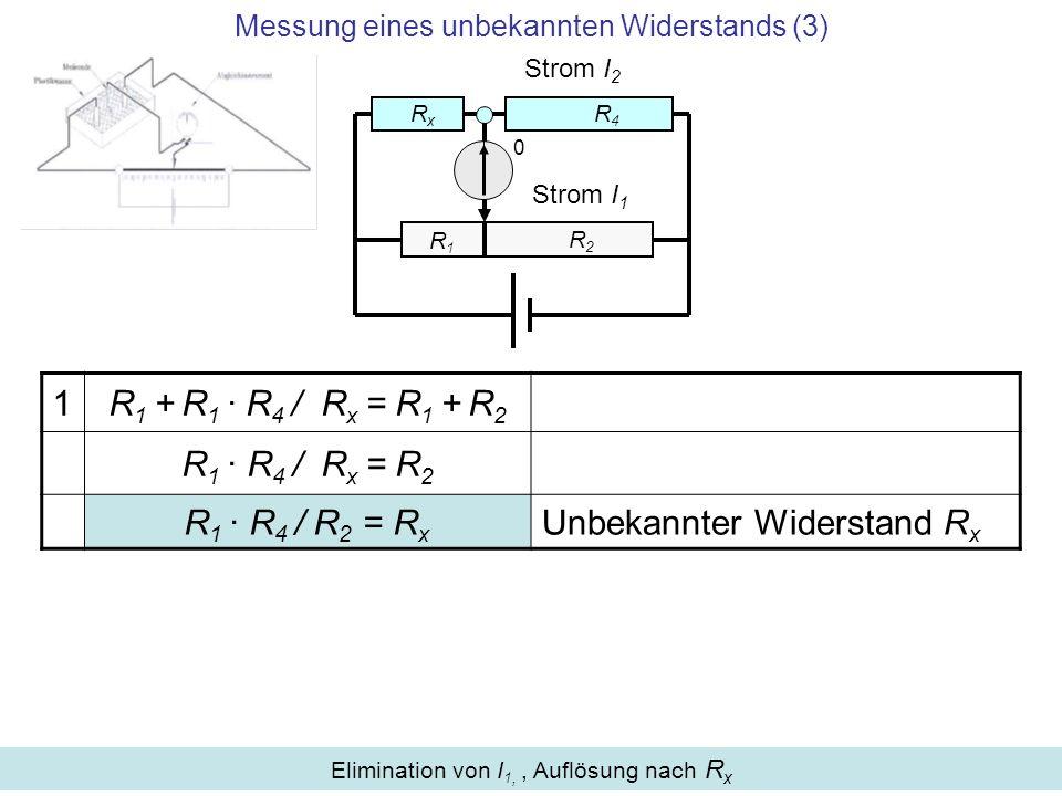 Messung eines unbekannten Widerstands (3) R1 R1 R2 R2 Rx Rx R4 R4 Strom I 2 Strom I 1 0 1R 1 + R 1 · R 4 / R x = R 1 + R 2 R 1 · R 4 / R x = R 2 R 1 ·