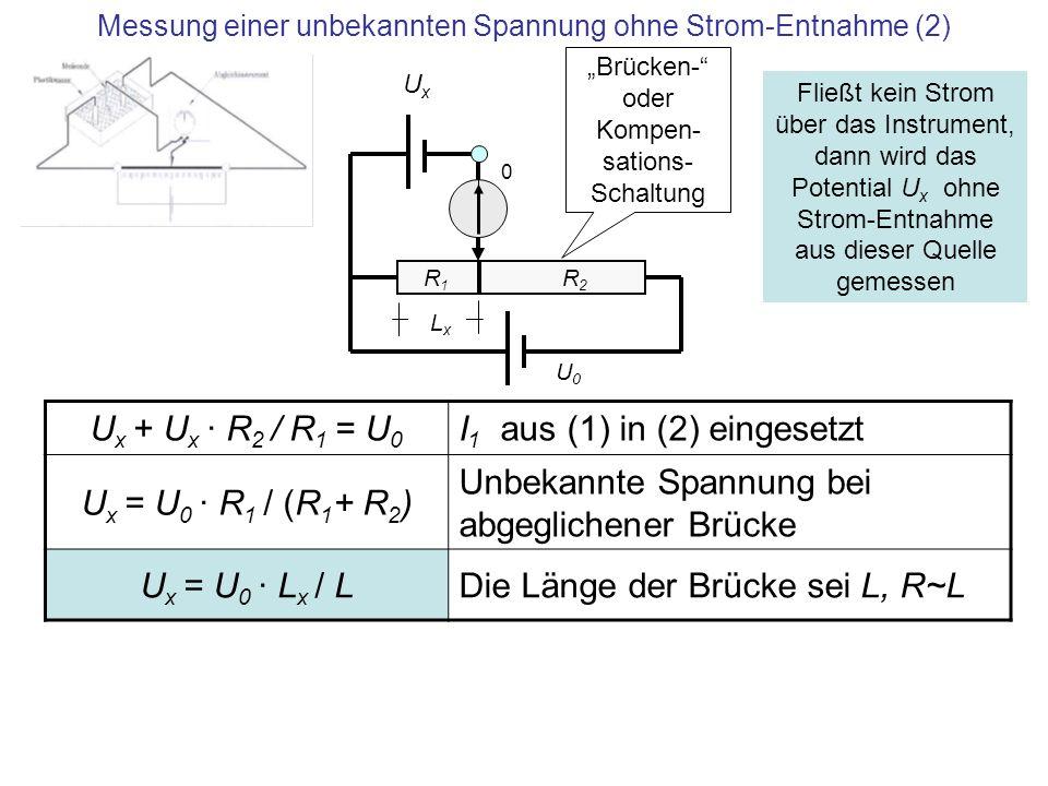 Messung einer unbekannten Spannung ohne Strom-Entnahme (2) R1 R1 R2 R2 UxUx U x + U x · R 2 / R 1 = U 0 I 1 aus (1) in (2) eingesetzt U x = U 0 · R 1