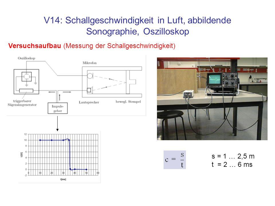 V14: Schallgeschwindigkeit in Luft, abbildende Sonographie, Oszilloskop Versuchsaufbau (Messung der Schallgeschwindigkeit) s = 1 … 2,5 m t = 2 … 6 ms