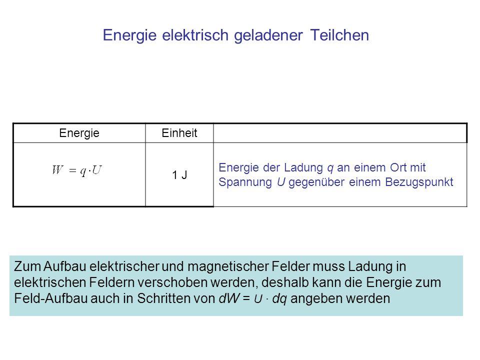 EnergieEinheit 1 J Energie der Ladung q an einem Ort mit Spannung U gegenüber einem Bezugspunkt Energie elektrisch geladener Teilchen Zum Aufbau elektrischer und magnetischer Felder muss Ladung in elektrischen Feldern verschoben werden, deshalb kann die Energie zum Feld-Aufbau auch in Schritten von dW = U · dq angeben werden