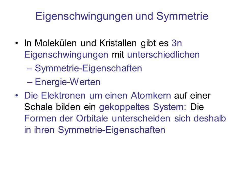 Eigenschwingungen und Symmetrie In Molekülen und Kristallen gibt es 3n Eigenschwingungen mit unterschiedlichen –Symmetrie-Eigenschaften –Energie-Werten Die Elektronen um einen Atomkern auf einer Schale bilden ein gekoppeltes System: Die Formen der Orbitale unterscheiden sich deshalb in ihren Symmetrie-Eigenschaften