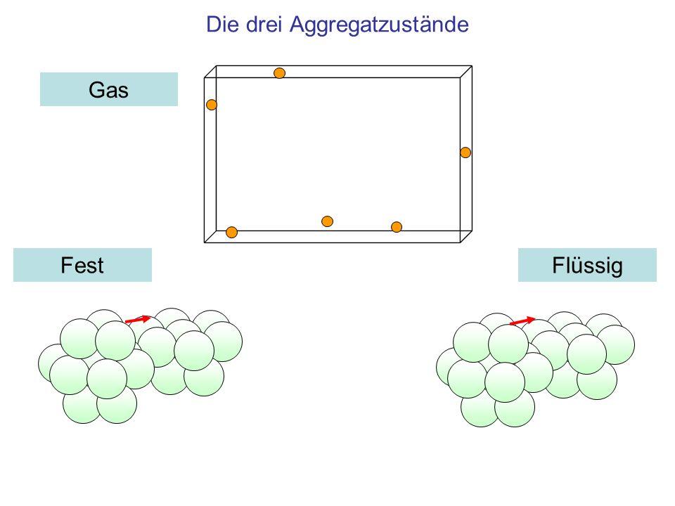 Die drei Aggregatzustände FestFlüssig Gas