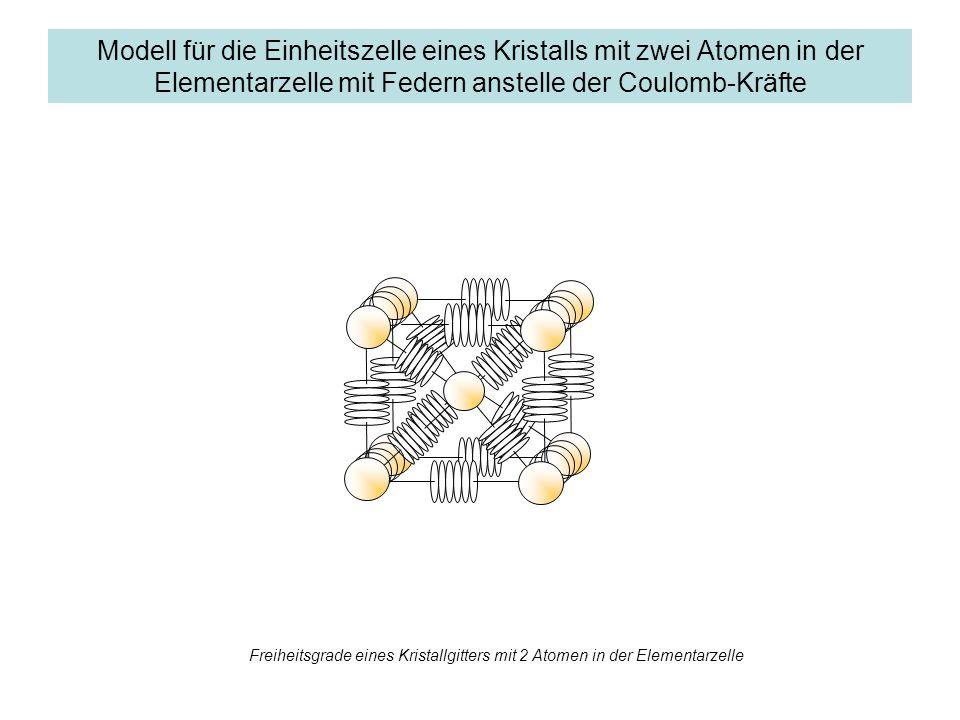 Modell für die Einheitszelle eines Kristalls mit zwei Atomen in der Elementarzelle mit Federn anstelle der Coulomb-Kräfte Freiheitsgrade eines Kristallgitters mit 2 Atomen in der Elementarzelle