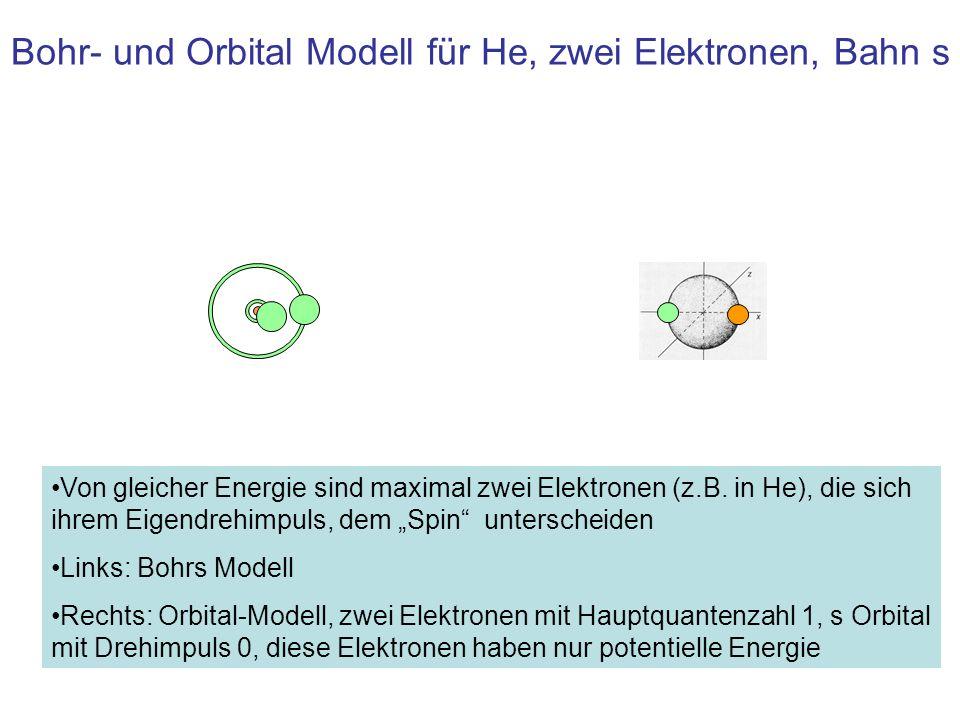 Bohr- und Orbital Modell für He, zwei Elektronen, Bahn s Von gleicher Energie sind maximal zwei Elektronen (z.B.