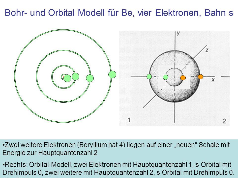Zwei weitere Elektronen (Beryllium hat 4) liegen auf einer neuen Schale mit Energie zur Hauptquantenzahl 2 Rechts: Orbital-Modell, zwei Elektronen mit Hauptquantenzahl 1, s Orbital mit Drehimpuls 0, zwei weitere mit Hauptquantenzahl 2, s Orbital mit Drehimpuls 0.