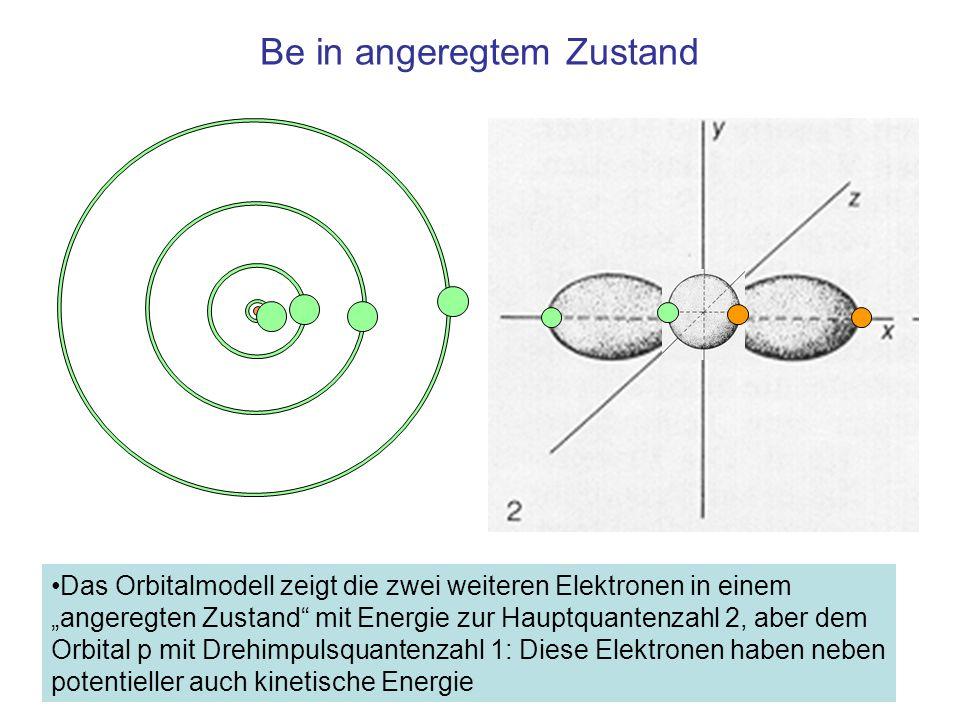 Be in angeregtem Zustand Das Orbitalmodell zeigt die zwei weiteren Elektronen in einem angeregten Zustand mit Energie zur Hauptquantenzahl 2, aber dem Orbital p mit Drehimpulsquantenzahl 1: Diese Elektronen haben neben potentieller auch kinetische Energie