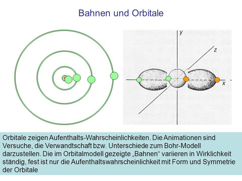 Bahnen und Orbitale Orbitale zeigen Aufenthalts-Wahrscheinlichkeiten.
