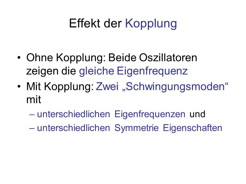 Effekt der Kopplung Ohne Kopplung: Beide Oszillatoren zeigen die gleiche Eigenfrequenz Mit Kopplung: Zwei Schwingungsmoden mit –unterschiedlichen Eigenfrequenzen und –unterschiedlichen Symmetrie Eigenschaften