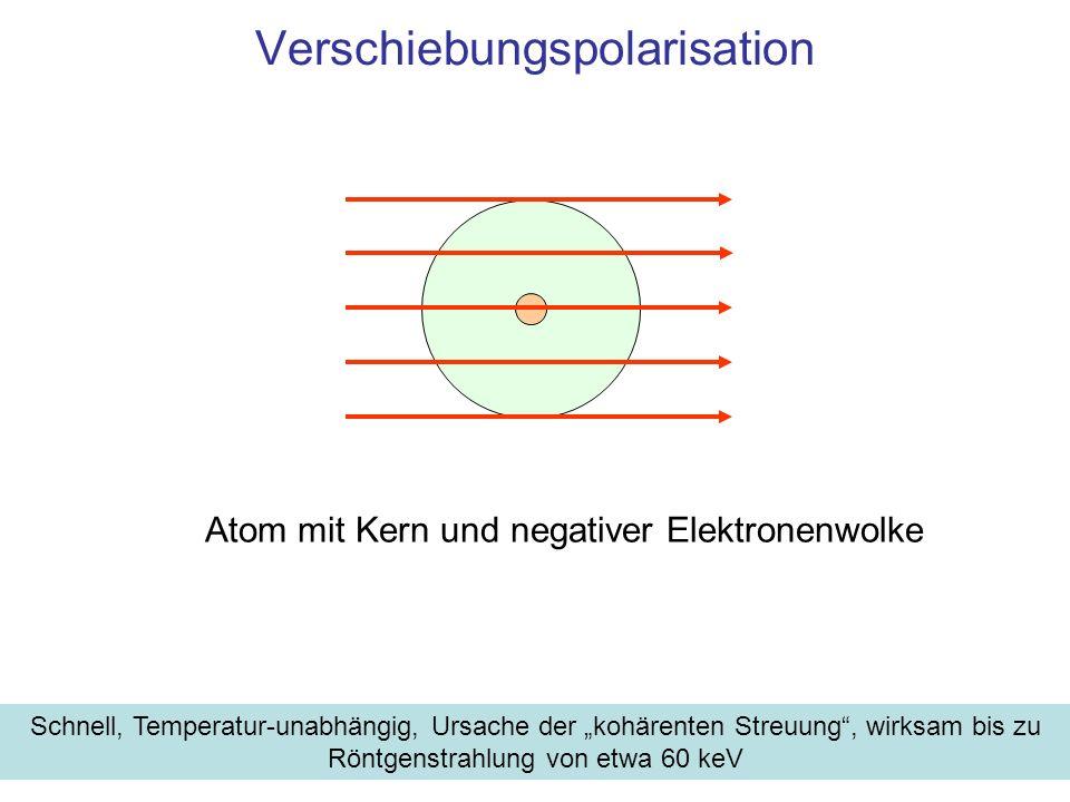 Verschiebungspolarisation Atom mit Kern und negativer Elektronenwolke Schnell, Temperatur-unabhängig, Ursache der kohärenten Streuung, wirksam bis zu