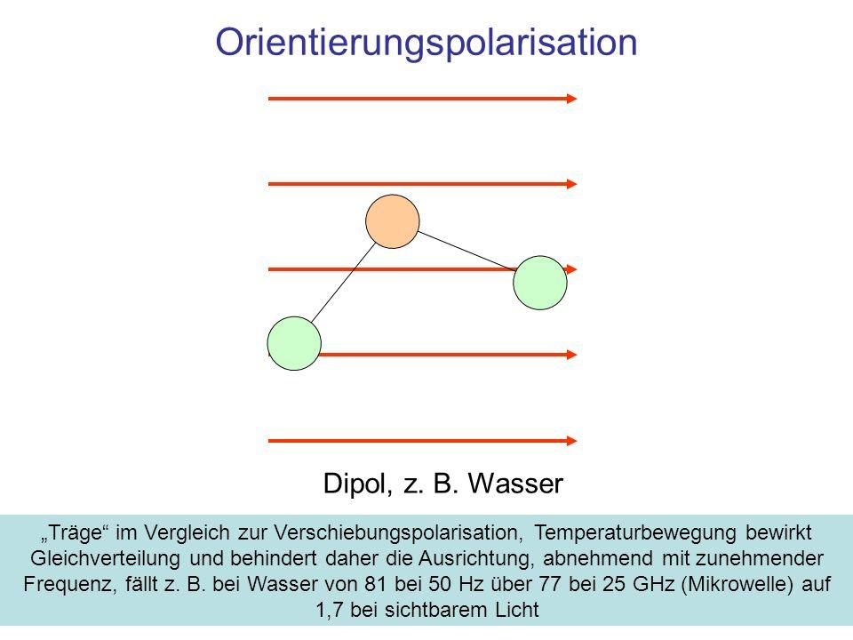 Orientierungspolarisation Dipol, z. B. Wasser Träge im Vergleich zur Verschiebungspolarisation, Temperaturbewegung bewirkt Gleichverteilung und behind