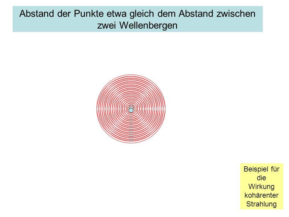 Abstand der Punkte etwa gleich dem Abstand zwischen zwei Wellenbergen Beispiel für die Wirkung kohärenter Strahlung