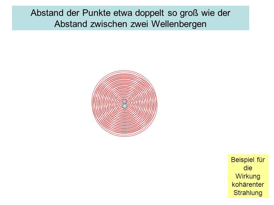 Abstand der Punkte etwa doppelt so groß wie der Abstand zwischen zwei Wellenbergen Beispiel für die Wirkung kohärenter Strahlung