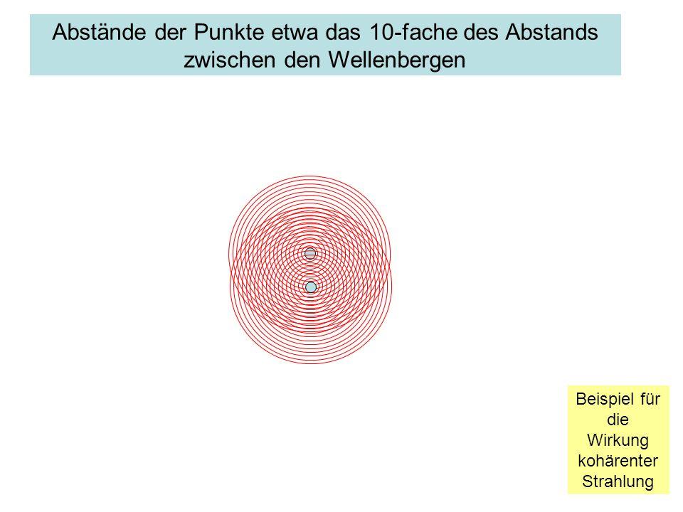 Abstände der Punkte etwa das 10-fache des Abstands zwischen den Wellenbergen Beispiel für die Wirkung kohärenter Strahlung