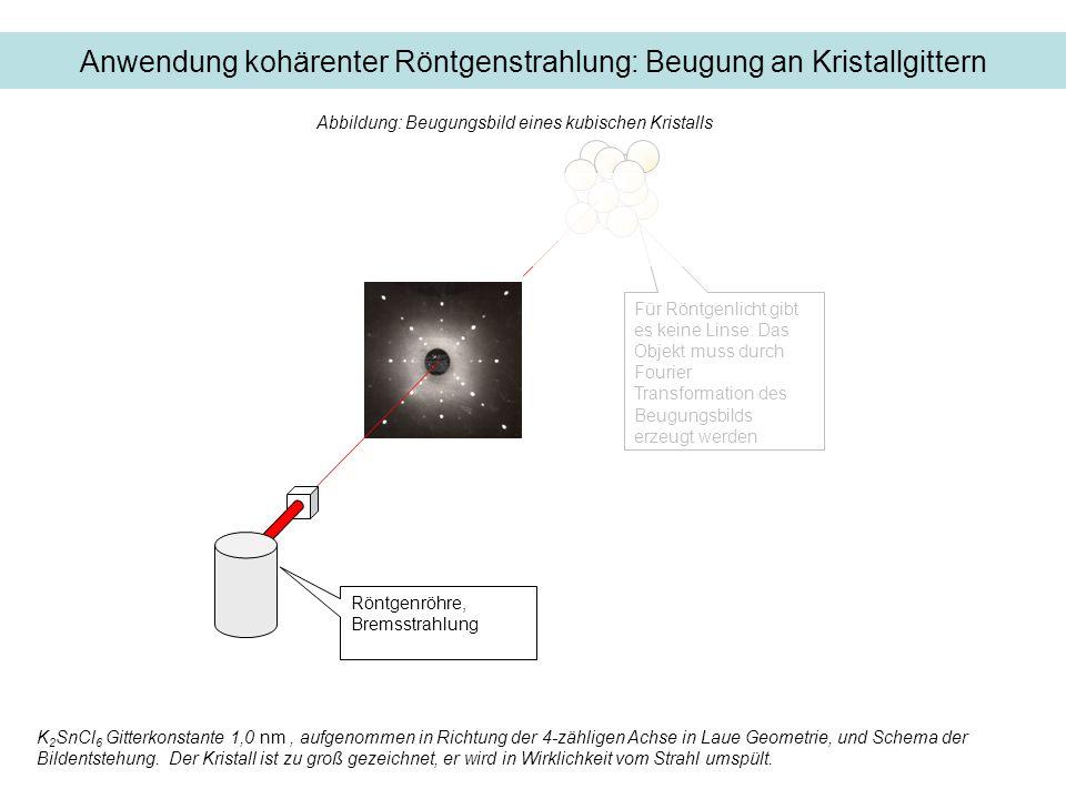 Anwendung kohärenter Röntgenstrahlung: Beugung an Kristallgittern Für Röntgenlicht gibt es keine Linse: Das Objekt muss durch Fourier Transformation d