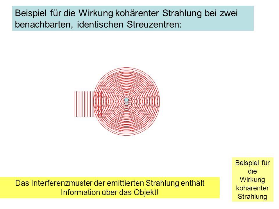 Anwendung kohärenter Röntgenstrahlung: Beugung an Kristallgittern Für Röntgenlicht gibt es keine Linse: Das Objekt muss durch Fourier Transformation des Beugungsbilds erzeugt werden Röntgenröhre, Bremsstrahlung Abbildung: Beugungsbild eines kubischen Kristalls K 2 SnCl 6 Gitterkonstante 1,0 nm, aufgenommen in Richtung der 4-zähligen Achse in Laue Geometrie, und Schema der Bildentstehung.