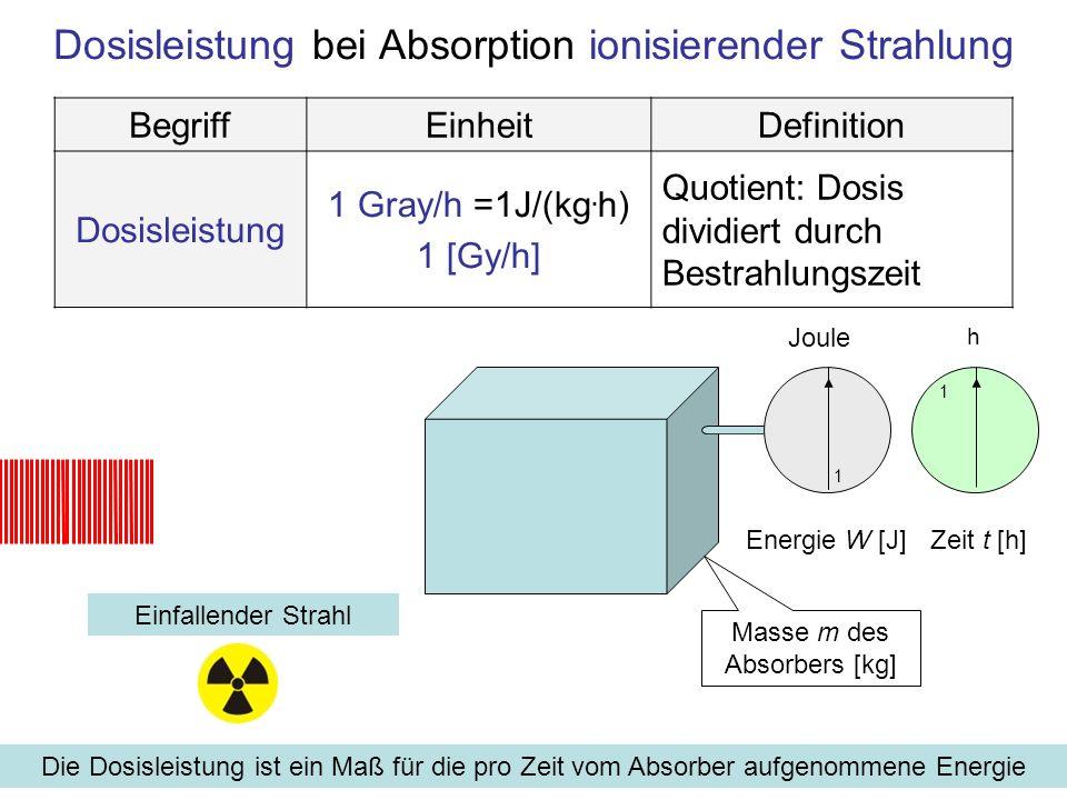 Dosisleistung bei Absorption ionisierender Strahlung Einfallender Strahl Die Dosisleistung ist ein Maß für die pro Zeit vom Absorber aufgenommene Energie BegriffEinheitDefinition Dosisleistung 1 Gray/h =1J/(kg.