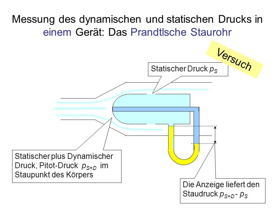 Messung des dynamischen und statischen Drucks in einem Gerät: Das Prandtlsche Staurohr Statischer Druck p S Statischer plus Dynamischer Druck, Pitot-Druck p S+D im Staupunkt des Körpers Versuch Die Anzeige liefert den Staudruck p S+D - p S