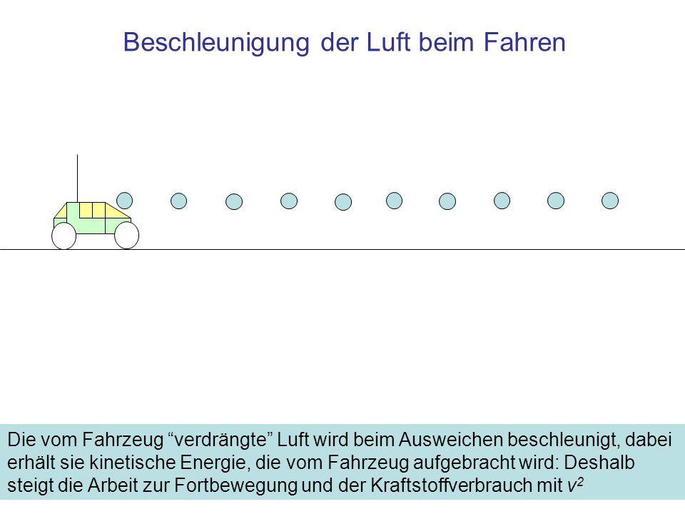 Beschleunigung der Luft beim Fahren Die vom Fahrzeug verdrängte Luft wird beim Ausweichen beschleunigt, dabei erhält sie kinetische Energie, die vom Fahrzeug aufgebracht wird: Deshalb steigt die Arbeit zur Fortbewegung und der Kraftstoffverbrauch mit v 2