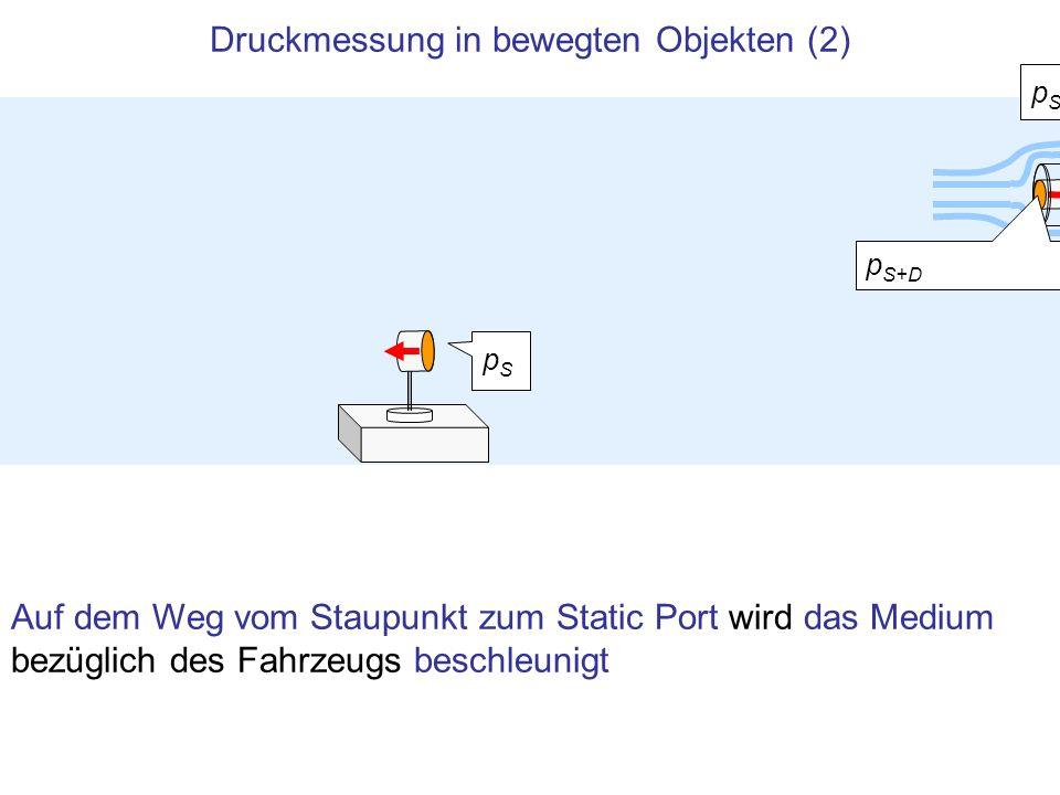 Druckmessung in bewegten Objekten (2) pSpS pSpS p S+D Auf dem Weg vom Staupunkt zum Static Port wird das Medium bezüglich des Fahrzeugs beschleunigt