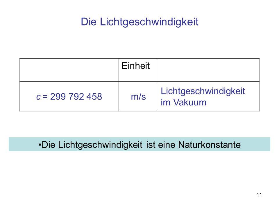 11 Die Lichtgeschwindigkeit Einheit c = 299 792 458m/s Lichtgeschwindigkeit im Vakuum Die Lichtgeschwindigkeit ist eine Naturkonstante