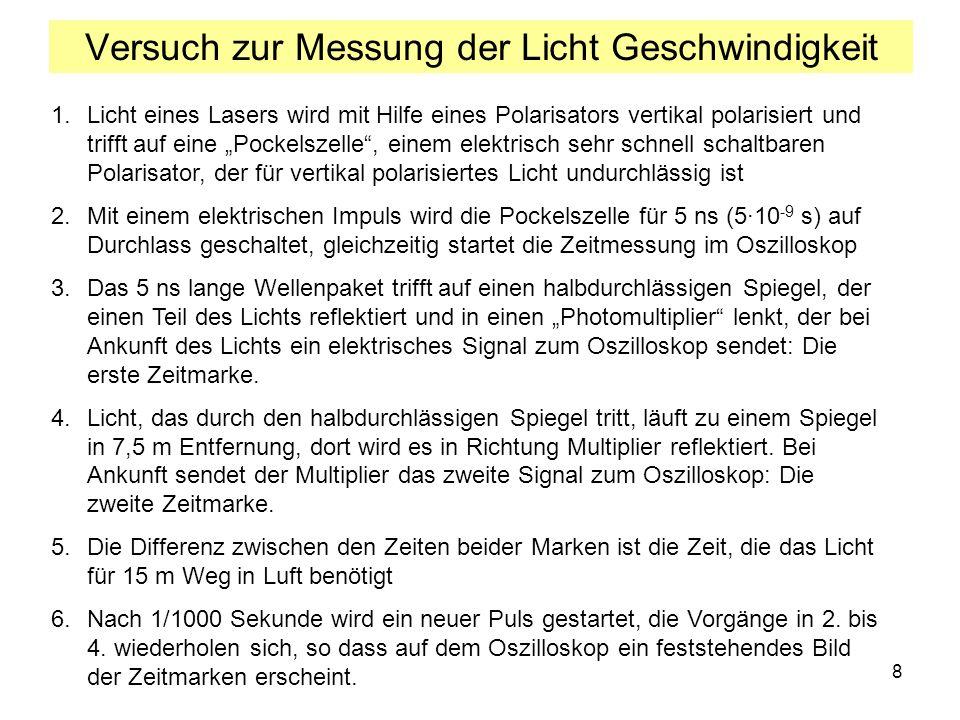 9 Laser Photomultiplier PolarisationsfilterPockelszelle Halbdurchlässiger Spiegel 7,50 m Spiegel Zeit 50 ns Intensität am Photomultiplier