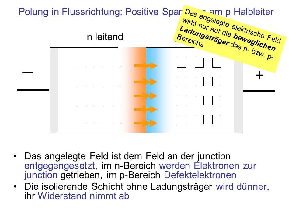 Das angelegte Feld ist dem Feld an der junction entgegengesetzt, im n-Bereich werden Elektronen zur junction getrieben, im p-Bereich Defektelektronen