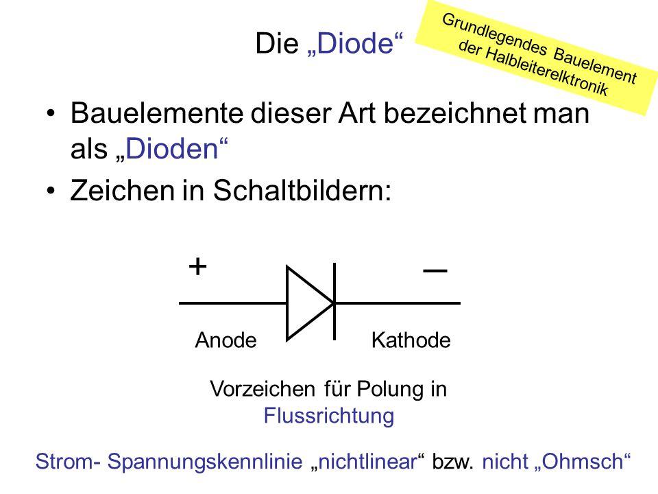 Bauelemente dieser Art bezeichnet man als Dioden Zeichen in Schaltbildern: Die Diode + Vorzeichen für Polung in Flussrichtung AnodeKathode Grundlegend