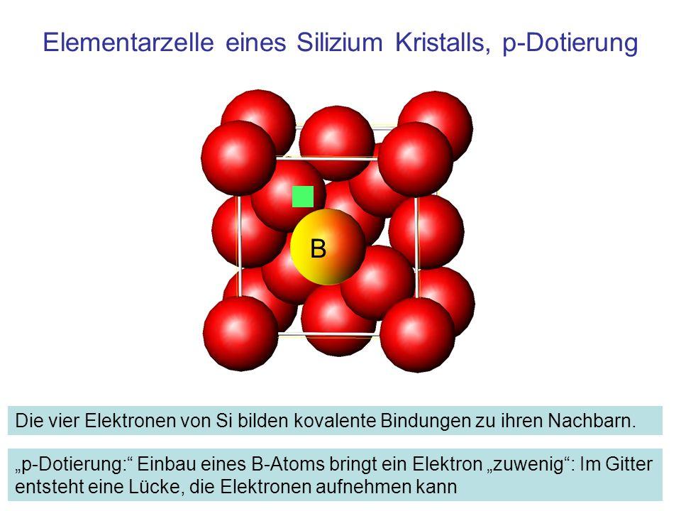 Elementarzelle eines Silizium Kristalls, p-Dotierung Die vier Elektronen von Si bilden kovalente Bindungen zu ihren Nachbarn. p-Dotierung: Einbau eine