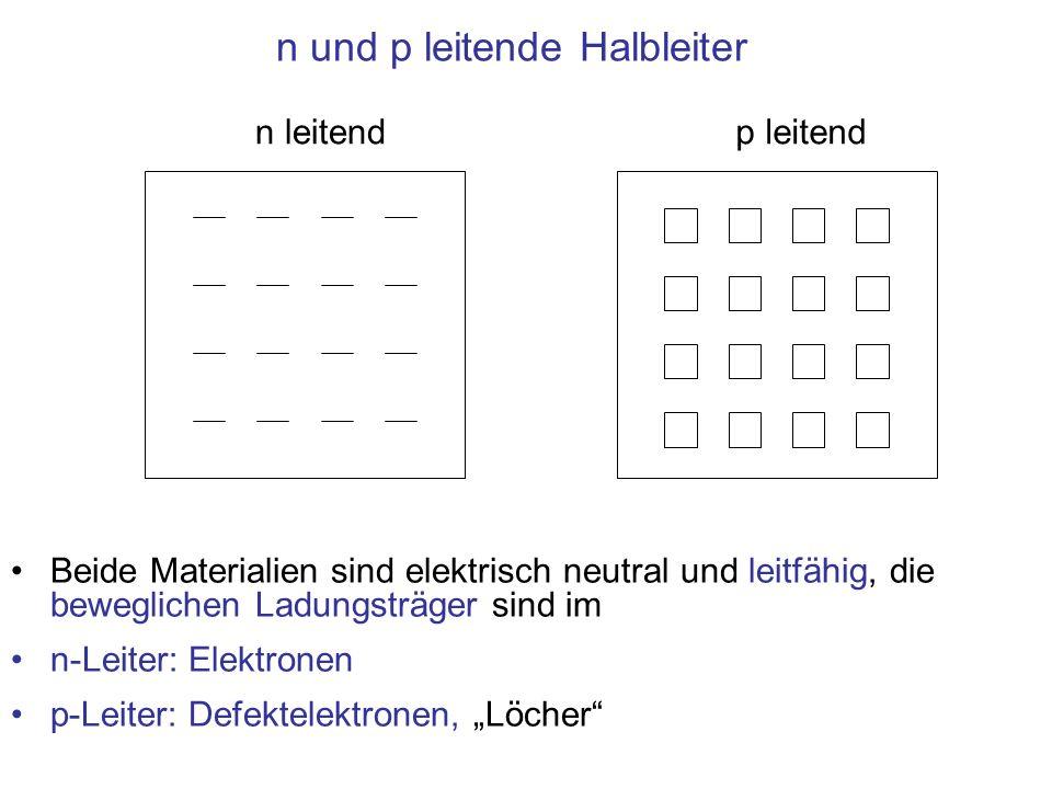 n und p leitende Halbleiter n leitendp leitend Beide Materialien sind elektrisch neutral und leitfähig, die beweglichen Ladungsträger sind im n-Leiter