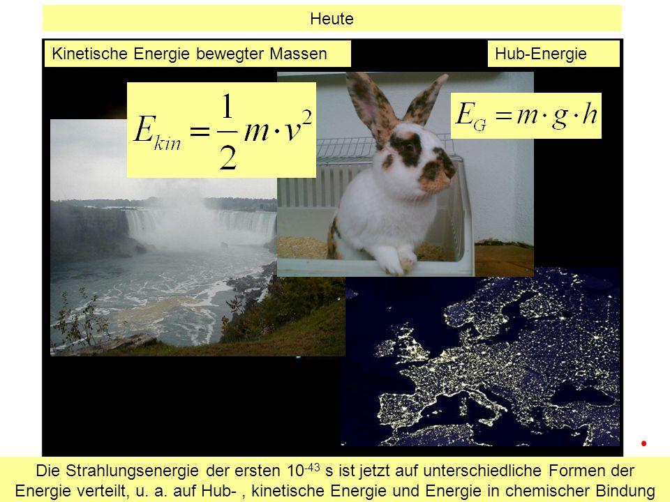 Hub-EnergieKinetische Energie bewegter Massen Auf der Erde können ich stabile, Die Strahlungsenergie der ersten 10 -43 s ist jetzt auf unterschiedliche Formen der Energie verteilt, u.