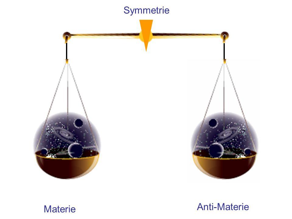 Symmetrie Materie Anti-Materie