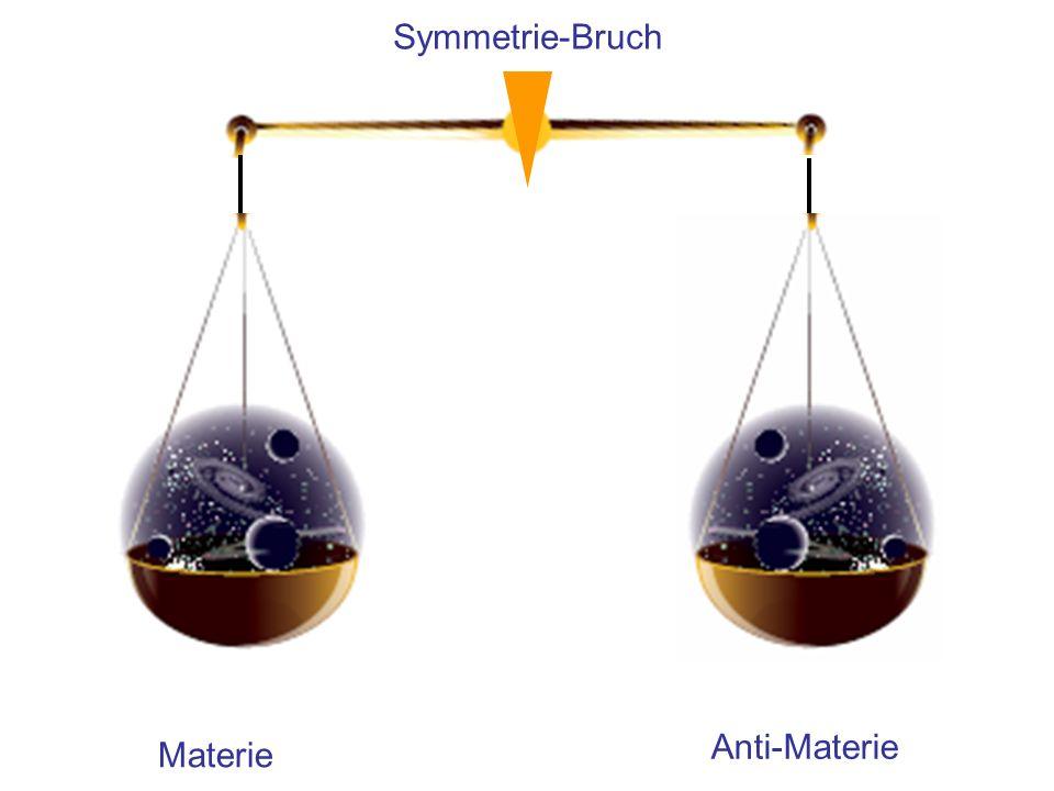 Symmetrie-Bruch Materie Anti-Materie