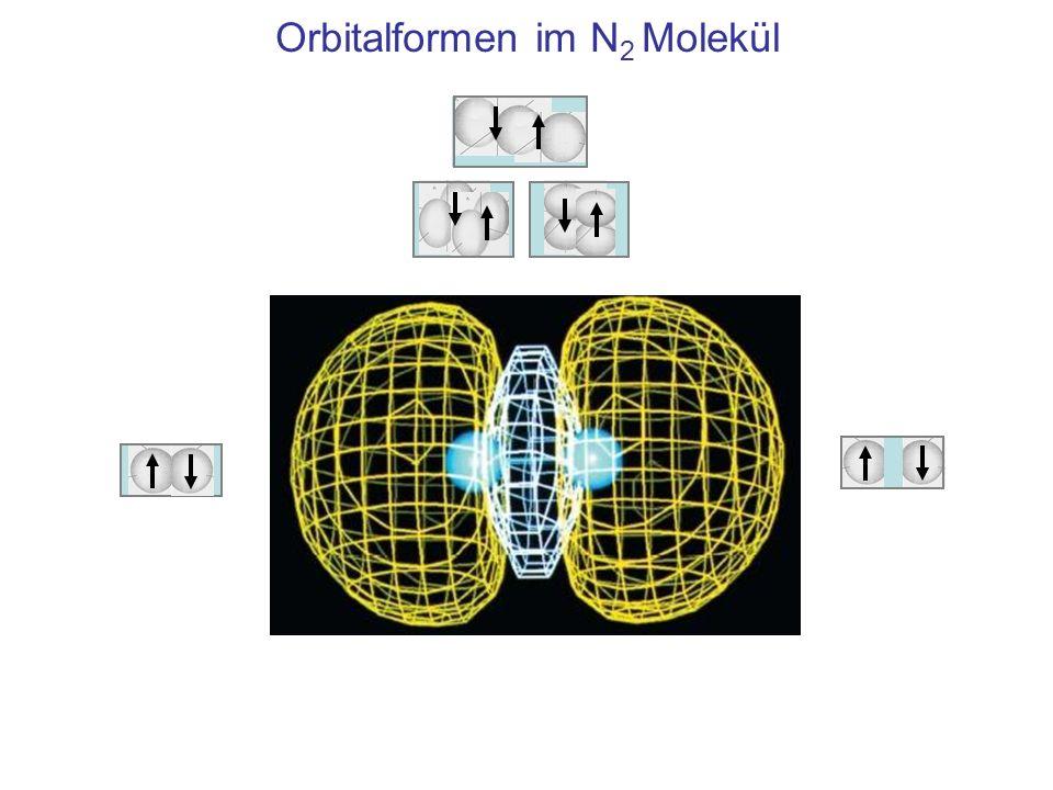 Orbitalformen im N 2 Molekül