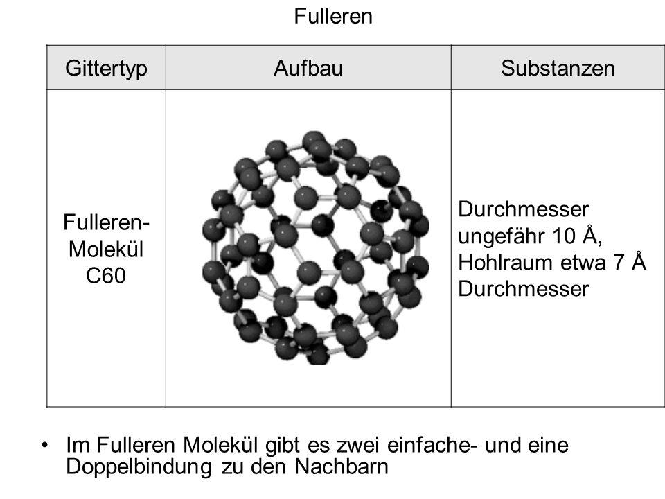 GittertypAufbauSubstanzen Fulleren- Molekül C60 Durchmesser ungefähr 10 Å, Hohlraum etwa 7 Å Durchmesser Fulleren Im Fulleren Molekül gibt es zwei ein