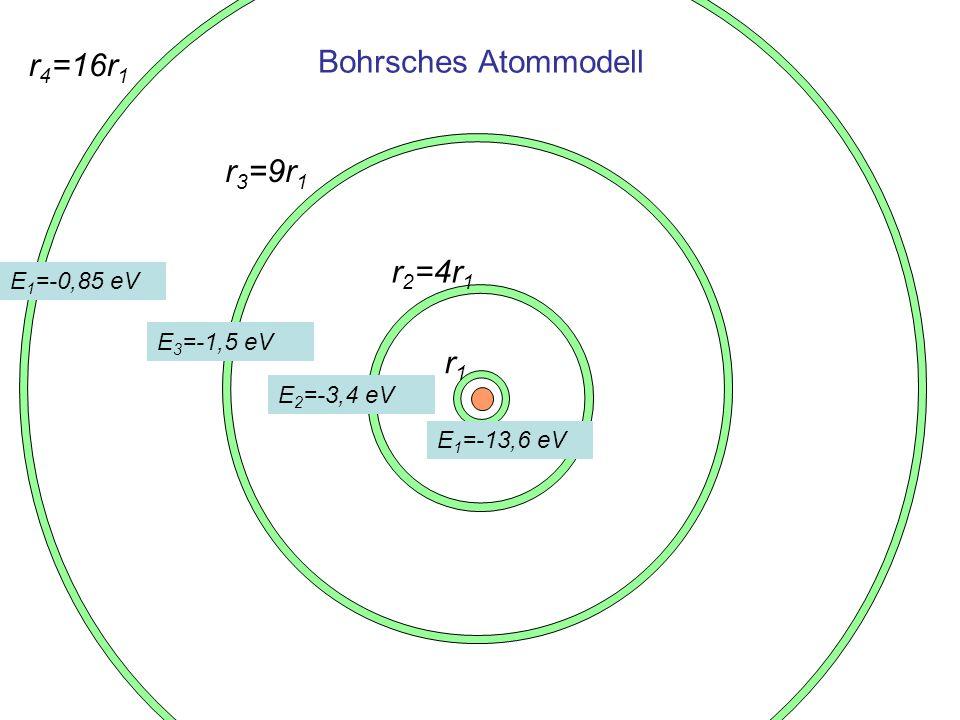 N 2 Molekül In N 2 gibt es zwei π Bindungen und eine σ Bindung Links und rechts: Elektronenwolken der Lone Pairs