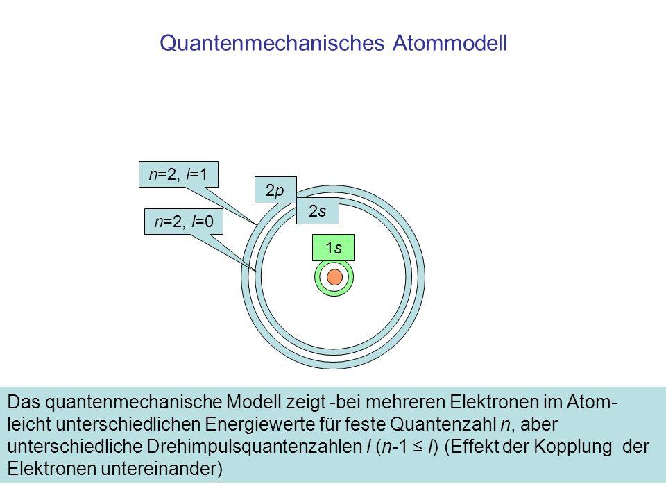 Quantenmechanisches Atommodell 2p2p 1s1s 2s2s Das quantenmechanische Modell zeigt -bei mehreren Elektronen im Atom- leicht unterschiedlichen Energiewe