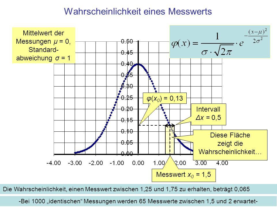 Wahrscheinlichkeit eines Messwerts Die Wahrscheinlichkeit, einen Messwert zwischen 1,25 und 1,75 zu erhalten, beträgt 0,065 Intervall Δx = 0,5 φ(x 0 ) = 0,13 -Bei 1000 identischen Messungen werden 65 Messwerte zwischen 1,5 und 2 erwartet- Mittelwert der Messungen μ = 0, Standard- abweichung σ = 1 Messwert x 0 = 1,5 Diese Fläche zeigt die Wahrscheinlichkeit…