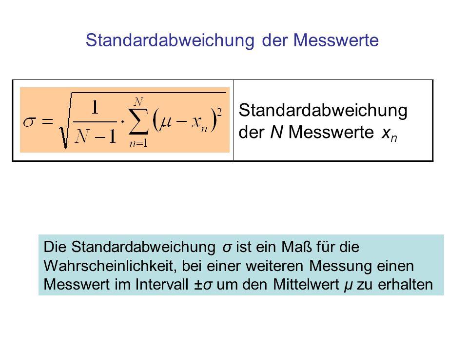 Standardabweichung der Messwerte Die Standardabweichung σ ist ein Maß für die Wahrscheinlichkeit, bei einer weiteren Messung einen Messwert im Intervall ±σ um den Mittelwert μ zu erhalten Standardabweichung der N Messwerte x n