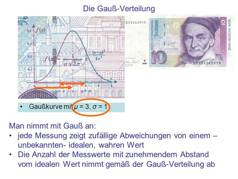 Die Gauß-Verteilung Man nimmt mit Gauß an: jede Messung zeigt zufällige Abweichungen von einem – unbekannten- idealen, wahren Wert Die Anzahl der Messwerte mit zunehmendem Abstand vom idealen Wert nimmt gemäß der Gauß-Verteilung ab Gaußkurve mit μ = 3, σ = 1