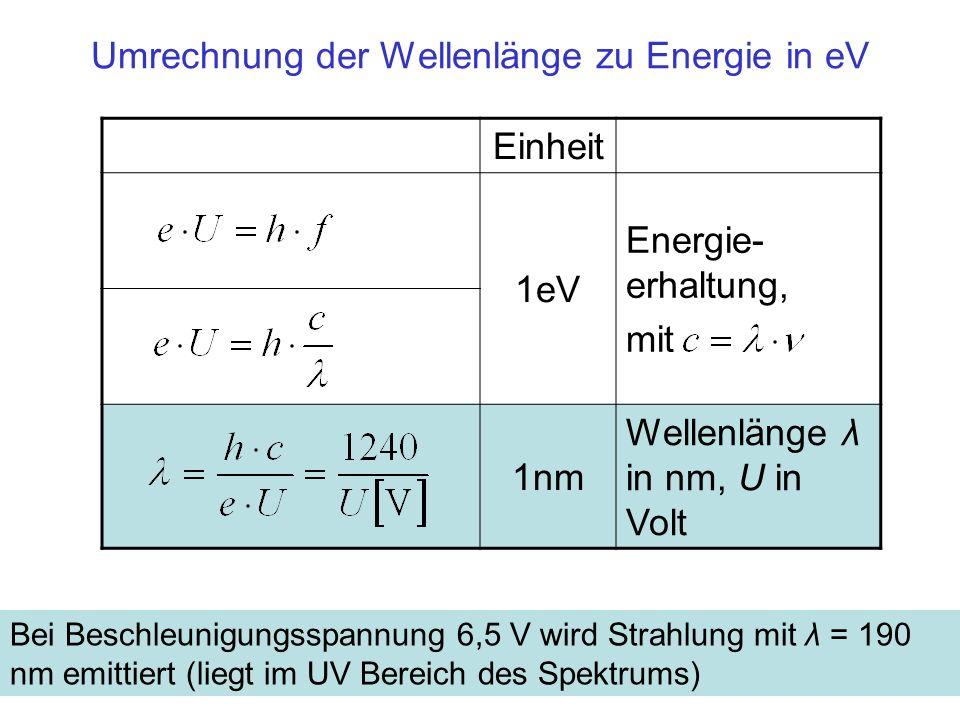 Einheit 1eV Energie- erhaltung, mit 1nm Wellenlänge λ in nm, U in Volt Umrechnung der Wellenlänge zu Energie in eV Bei Beschleunigungsspannung 6,5 V w