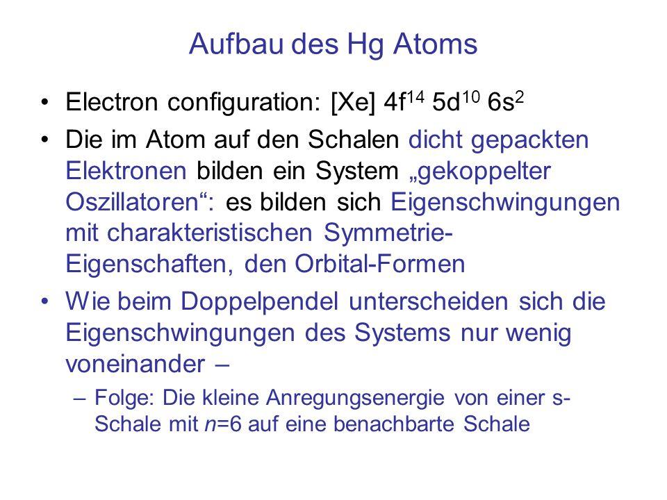 Aufbau des Hg Atoms Electron configuration: [Xe] 4f 14 5d 10 6s 2 Die im Atom auf den Schalen dicht gepackten Elektronen bilden ein System gekoppelter