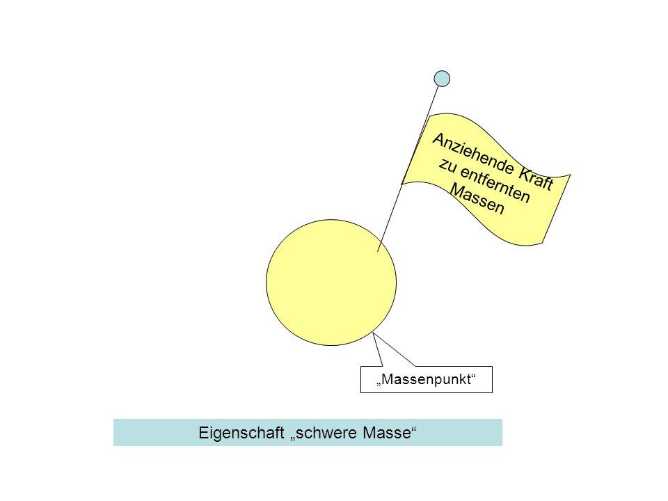 Anziehende Kraft zu entfernten Massen Eigenschaft schwere Masse Massenpunkt