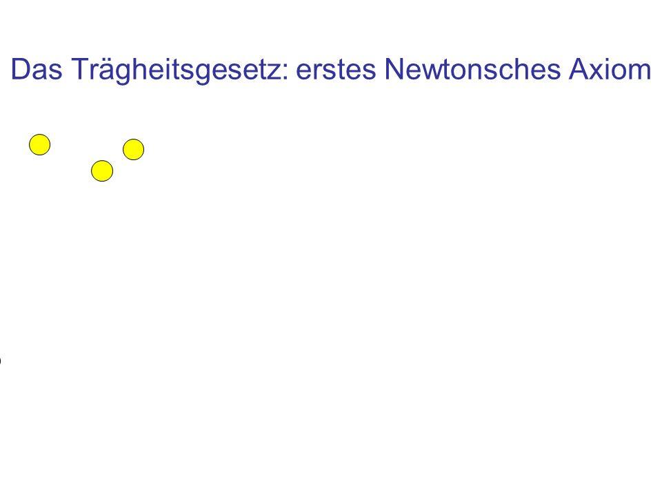 Das Trägheitsgesetz: erstes Newtonsches Axiom