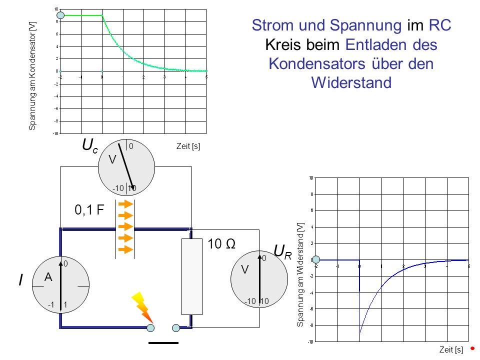 UcUc URUR I 0,1 F 10 0 -10 10 0 Strom und Spannung im RC Kreis beim Entladen des Kondensators über den Widerstand 1 0 -10 Zeit [s] Spannung am Kondensator [V] Spannung am Widerstand [V] A V V