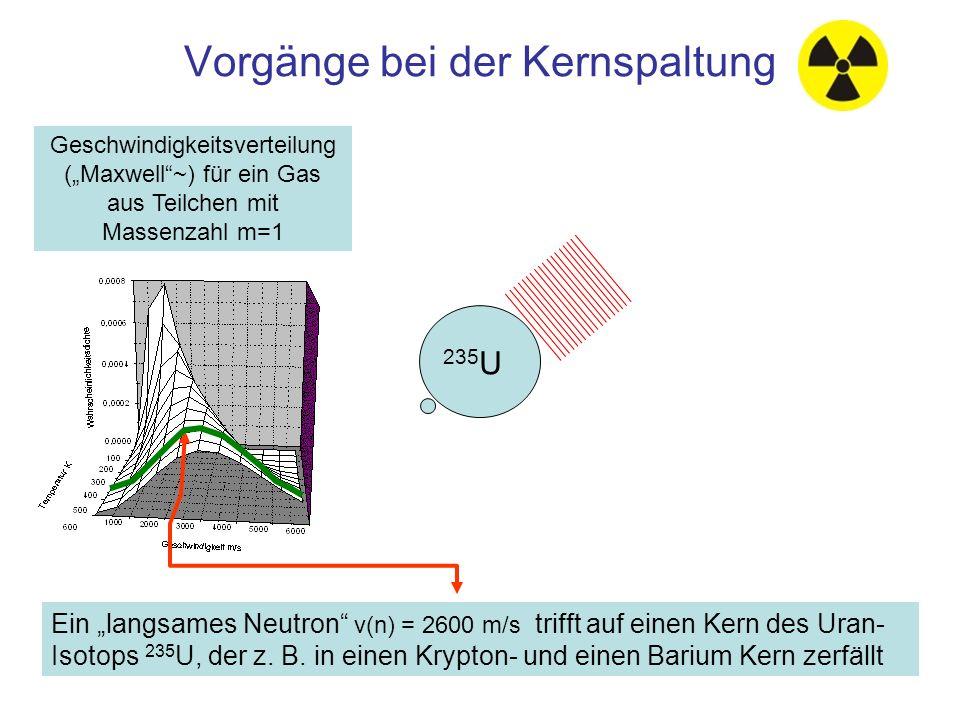 Vorgänge bei der Kernspaltung Ein langsames Neutron v(n) = 2600 m/s trifft auf einen Kern des Uran- Isotops 235 U, der z. B. in einen Krypton- und ein