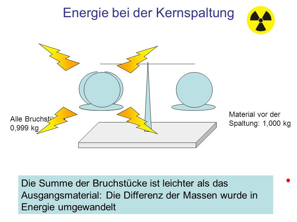 Energie bei der Kernspaltung Die Summe der Bruchstücke ist leichter als das Ausgangsmaterial: Die Differenz der Massen wurde in Energie umgewandelt Al
