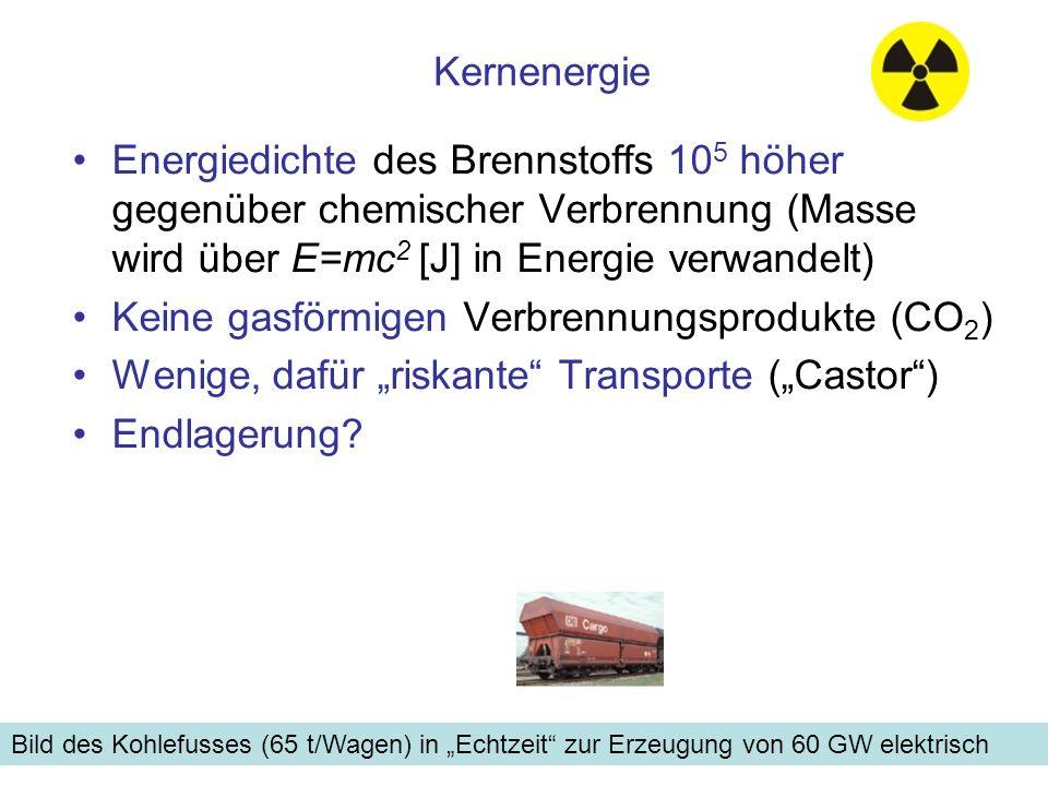 Kernenergie Energiedichte des Brennstoffs 10 5 höher gegenüber chemischer Verbrennung (Masse wird über E=mc 2 [J] in Energie verwandelt) Keine gasförm