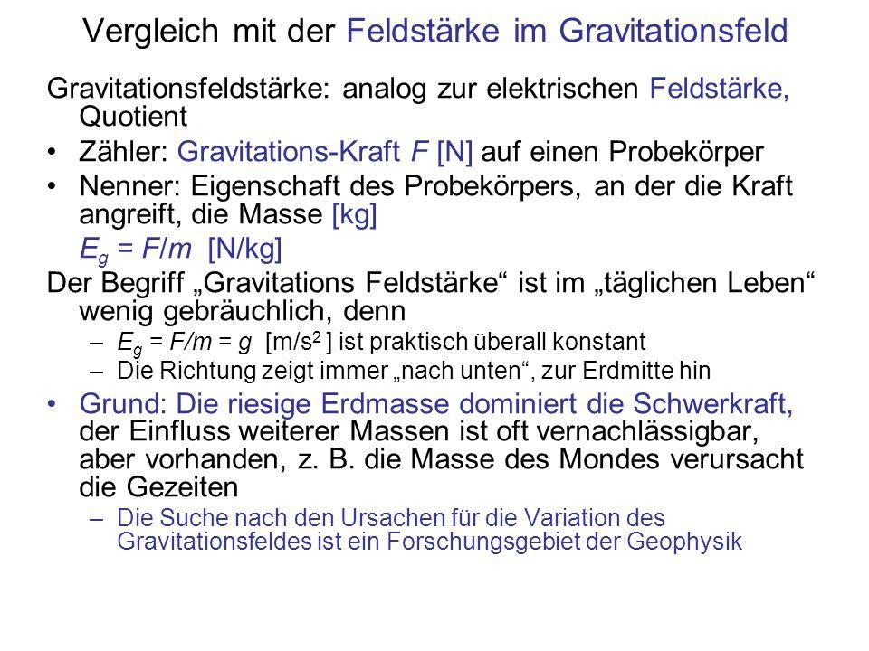 Vergleich mit der Feldstärke im Gravitationsfeld Gravitationsfeldstärke: analog zur elektrischen Feldstärke, Quotient Zähler: Gravitations-Kraft F [N]