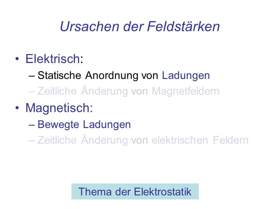 Ursachen der Feldstärken Elektrisch: –Statische Anordnung von Ladungen –Zeitliche Änderung von Magnetfeldern Magnetisch: –Bewegte Ladungen –Zeitliche