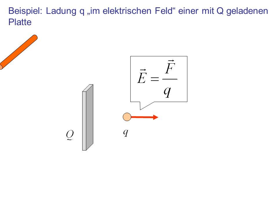 Beispiel: Ladung q im elektrischen Feld einer mit Q geladenen Platte